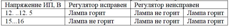 определение неисправностей реле регулятора.png
