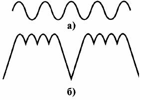 осциллограмма генератора.png