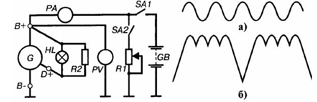 схема диагностики генератора на стенде.png